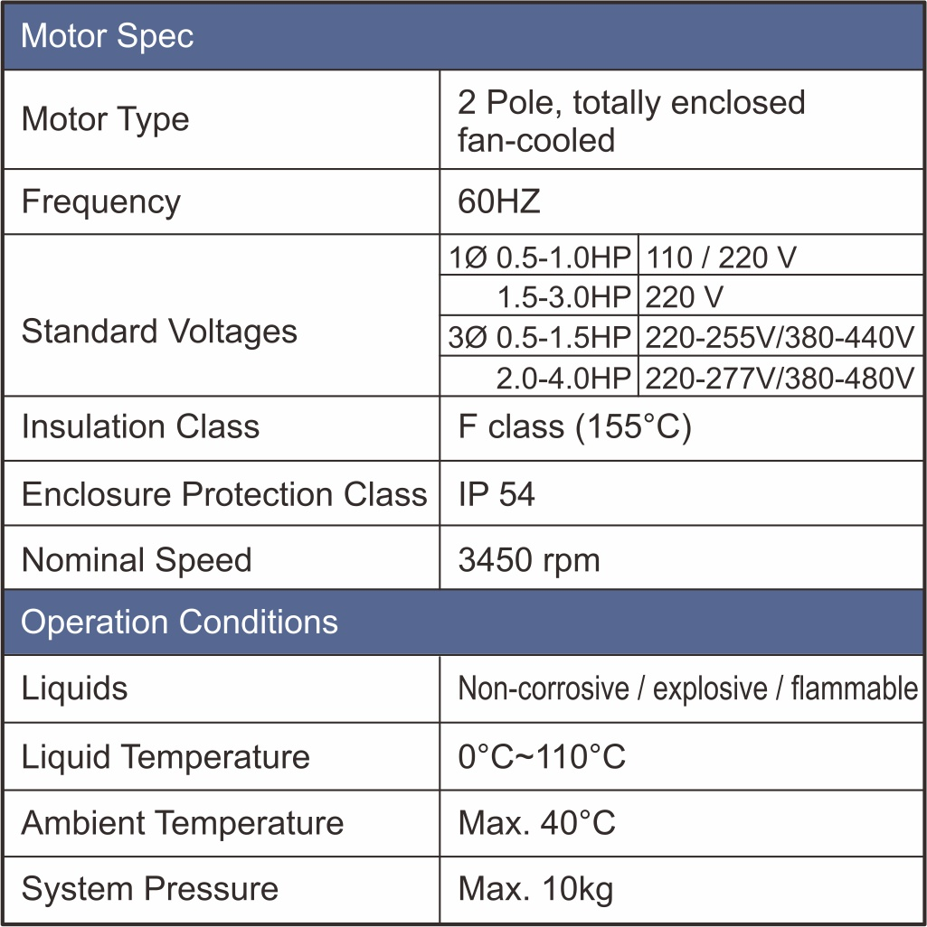 材質規格表